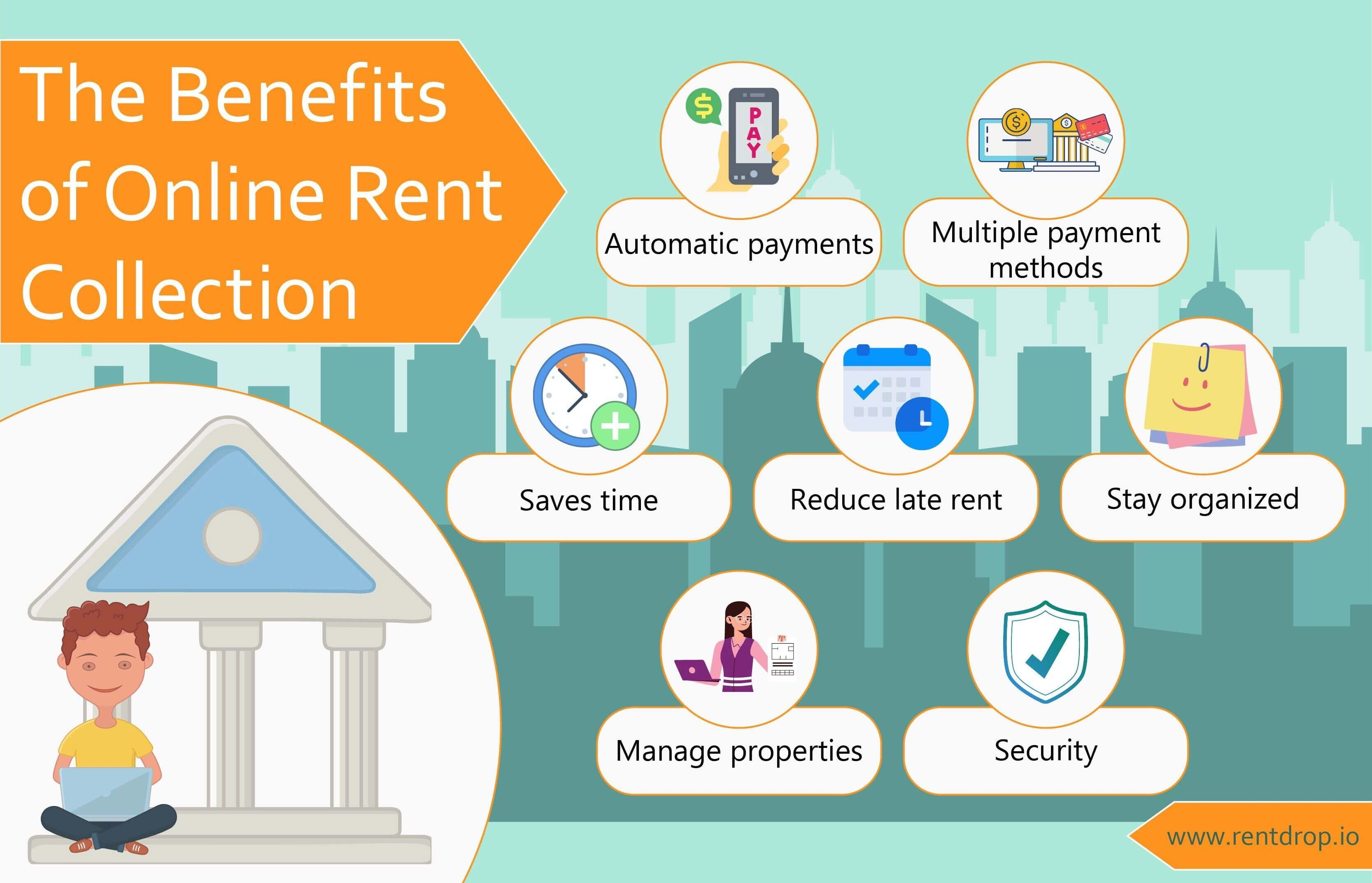 Infographic Pay Rent Online
