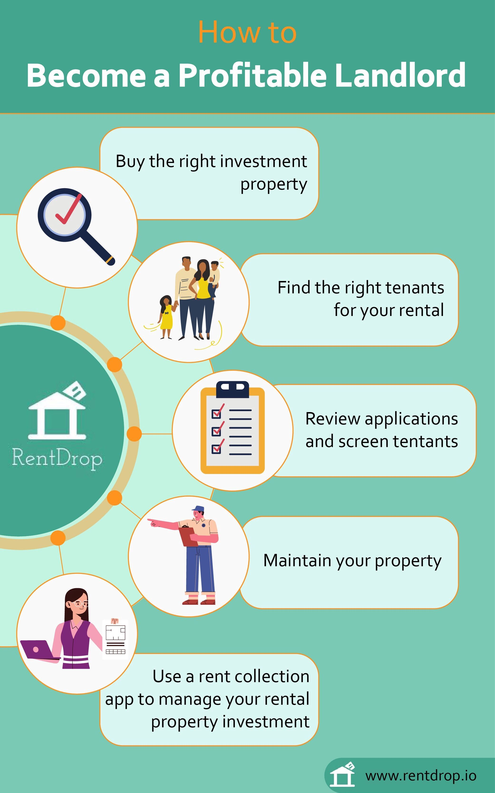 rent collection successful landlord